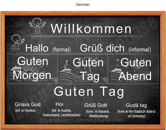 Language Learning Base Temp265