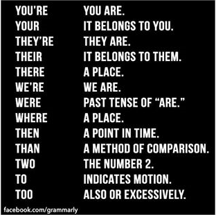 Internet English Resources by Grammarly.com - Page 20 Temp633