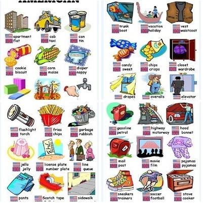 Internet English Resources / EnglishIsFun -lessons - Page 7 Temp90