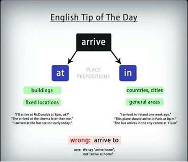Internet English Resources / EnglishIsFun -lessons - Page 7 Temp916