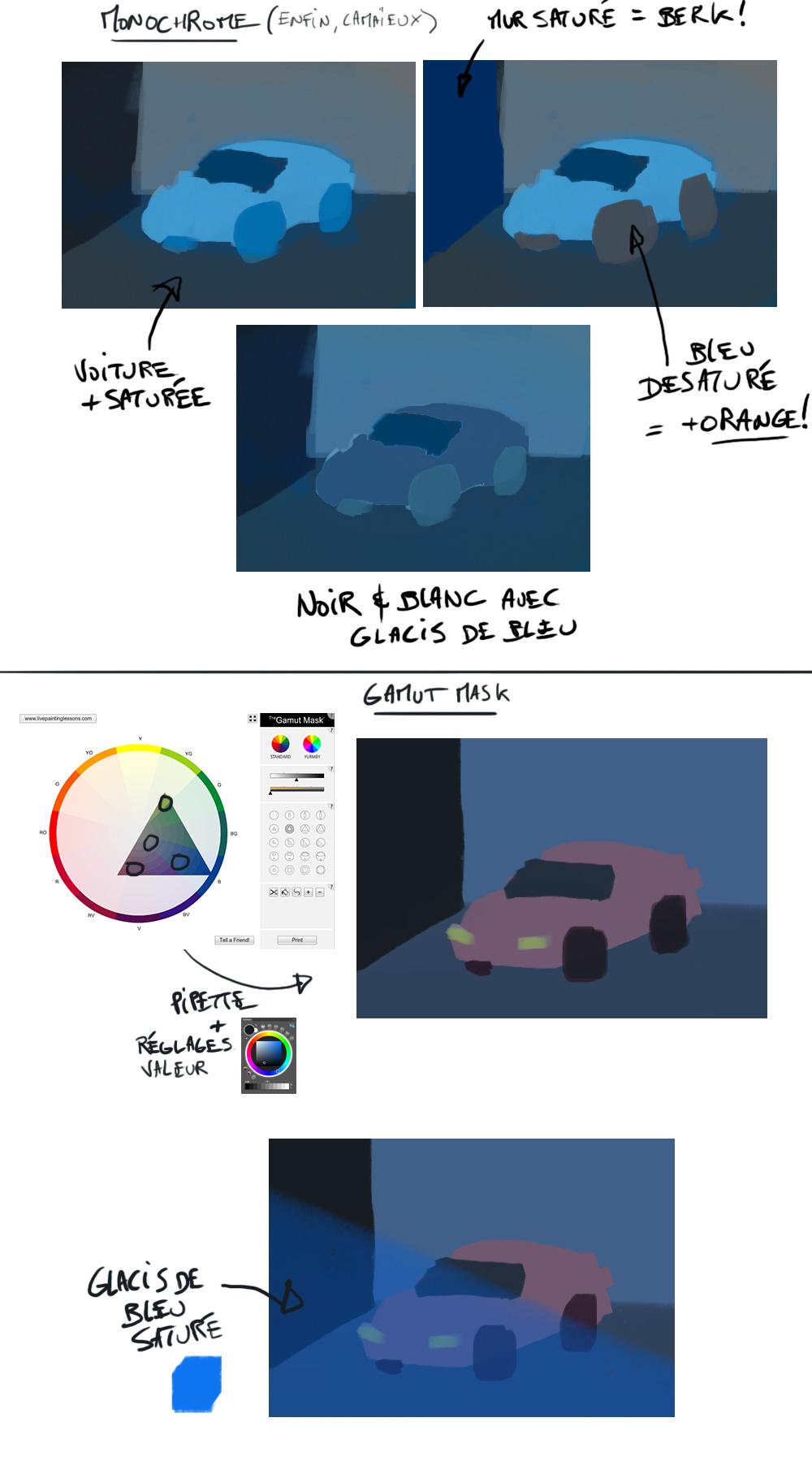 Créer cercle chromatique Gamut10