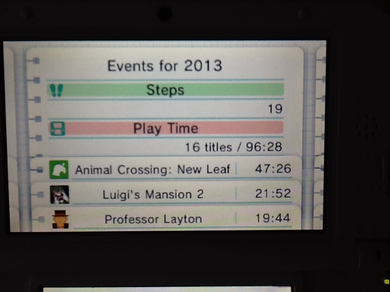 2013 - Your 3DS year in review. Image10