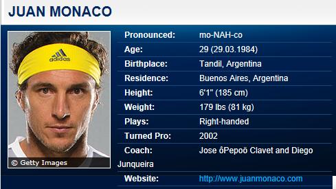 JUAN MONACO (Argentin) Captu105
