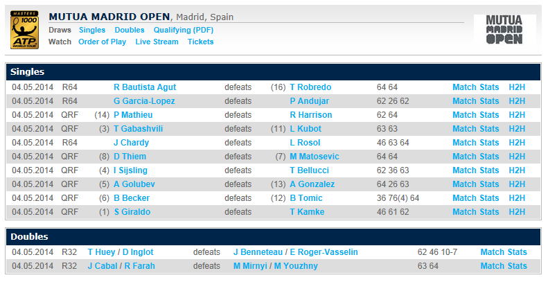 ATP MADRID 2014 : infos, photos et videos - Page 3 Captu174
