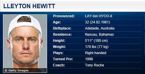 LLYETON HEWITT (Australien) Captur34