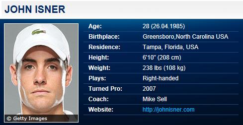 JOHN ISNER (Américain) Captur41
