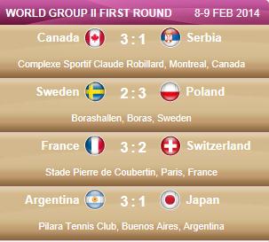 LA FED CUP 2014 : barrages World Group et World Group II - Page 4 Captur93