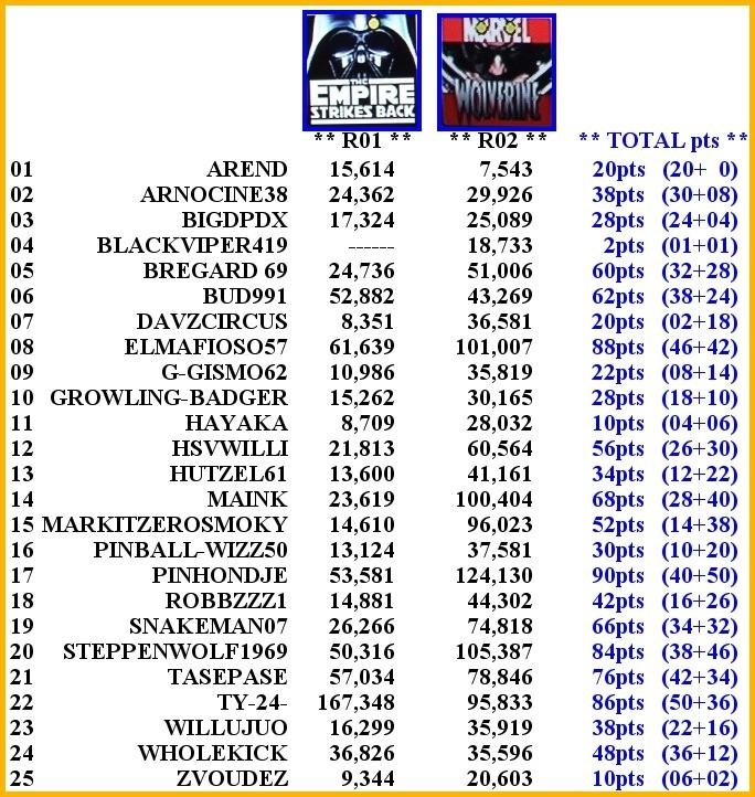 Fracas Tournament 5ème - Page 11 1210