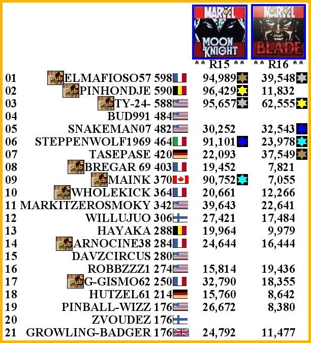 Fracas Tournament 5ème - Page 11 151610