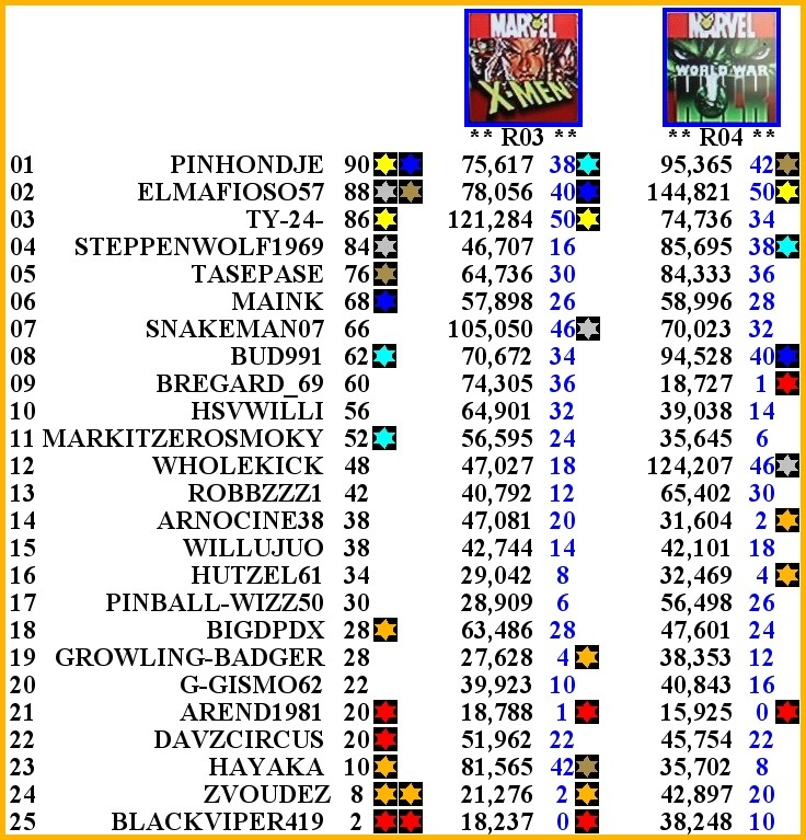 Fracas Tournament 5ème - Page 11 3410
