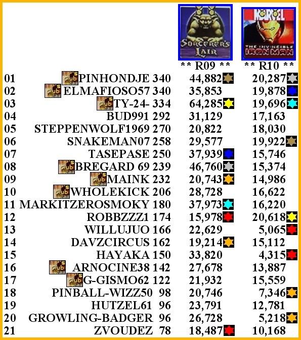Fracas Tournament 5ème - Page 11 91010