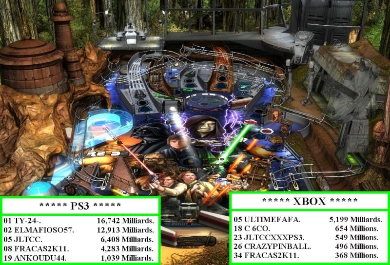 Balance of the Force : Difficulté variable selon les consoles - Page 3 _retur10