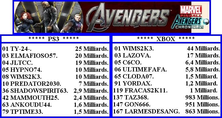 Ps3 contre Xbox. Avenge13