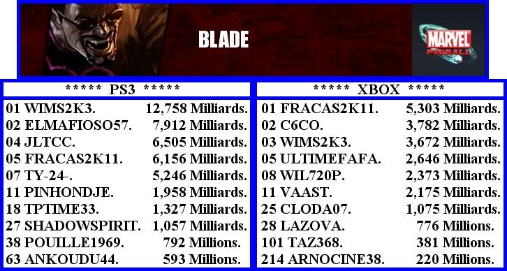 Ps3 contre Xbox. Blade10