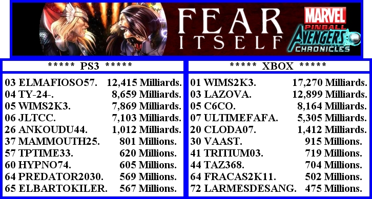 Ps3 contre Xbox. Fear_i10