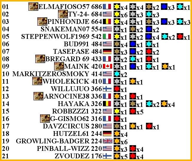 Fracas Tournament 5ème - Page 11 Final_11
