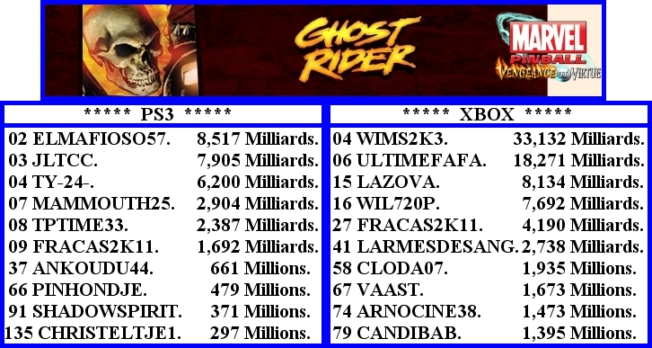 Ps3 contre Xbox. Ghostr10
