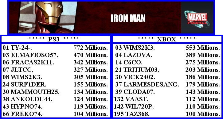 Ps3 contre Xbox. Iron_m10
