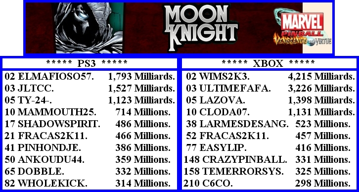 Ps3 contre Xbox. Moonkn10