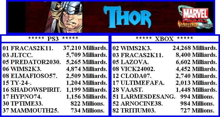 Ps3 contre Xbox. Thor10