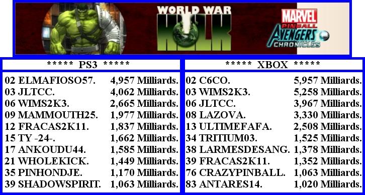 Ps3 contre Xbox. Wwhulk11