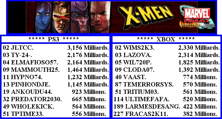 Ps3 contre Xbox. X-men10