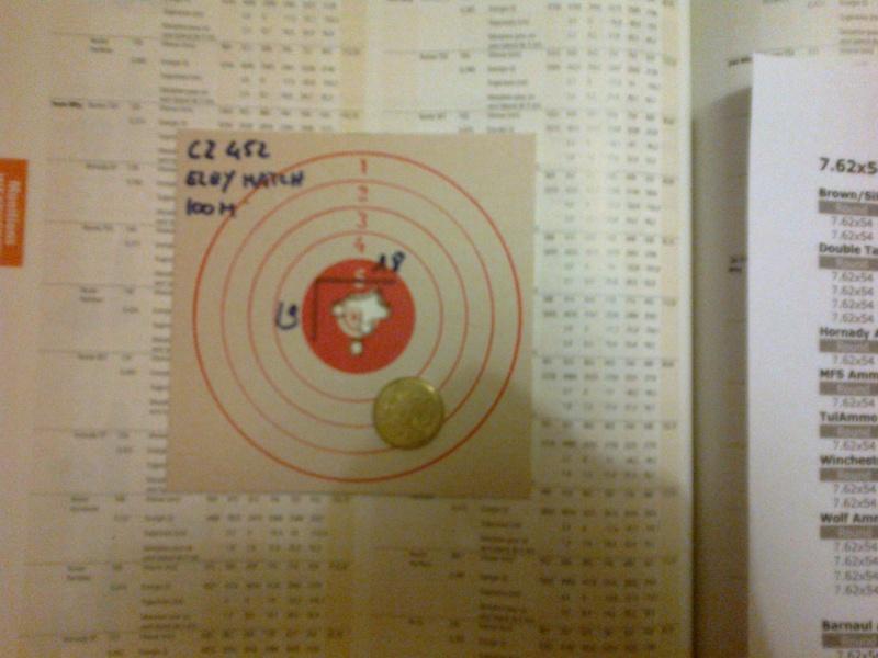 Choix 22lr pour tir en stand 14042010