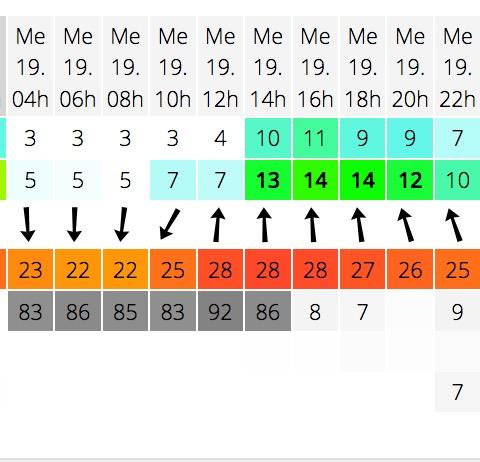 Paddle en Camargue ?... Captur74
