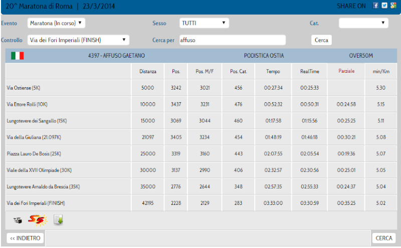 Maratona di Roma 23/03/2014 - Pagina 7 Cattur12