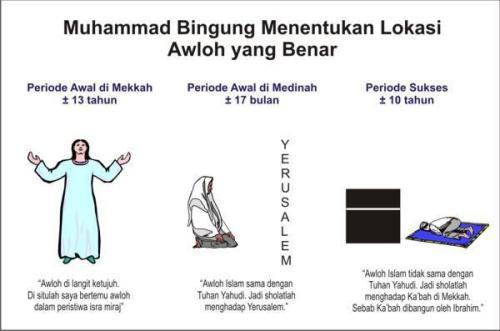 Menurut Tulisan Jimatkalimasada, Yahweh adalah Setan Muhamm11