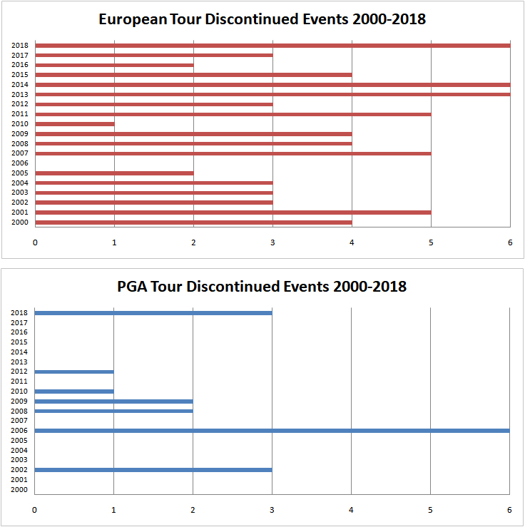European Tour - 2019 - Page 5 Event-10