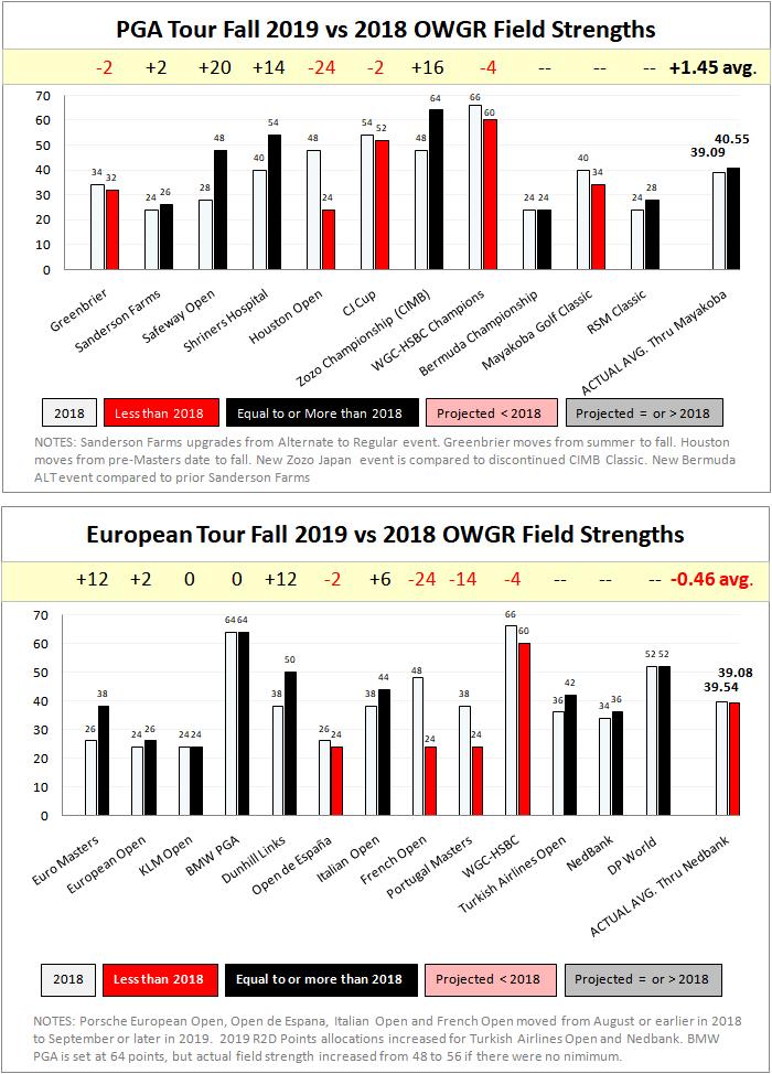 European Tour - 2019 - Page 8 Fall2010