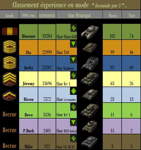 world of tanks team Tablo10