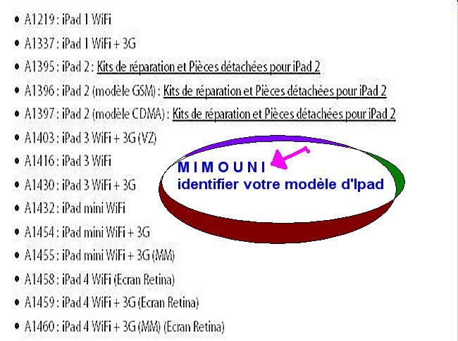 Ipad et ses secrets , comment éviter l'arnaque Mimoun17