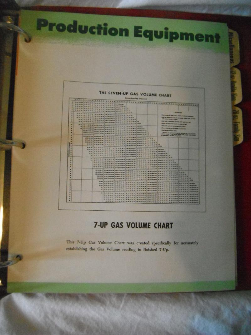 cataloge du parfait représentant 7up 1950-1960 03410