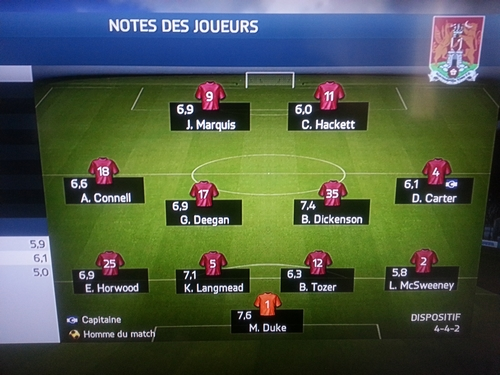 [FIFA 14] [Carrière Roms68] AS Nancy-Lorraine Northa10