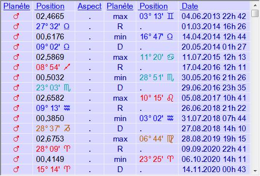 Mars en Balance - Page 2 Mars_m10
