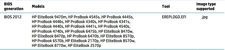 logo personnalisé boot Hp probook Proboo10