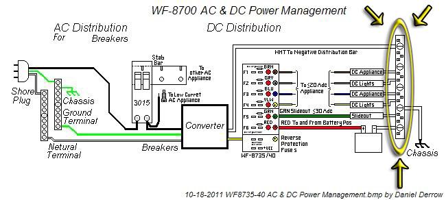 Branchement d'un onduleur au convertisseur électrique WFCO WF-8735P  10-18-11