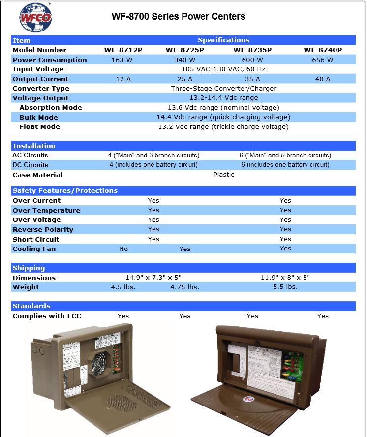 Remplacement du convertisseur - Page 2 Captur17