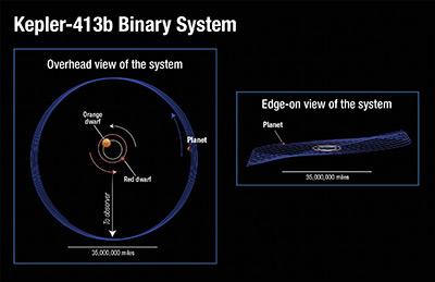 Kepler - Mission du télescope spatial - Page 6 Kepler10