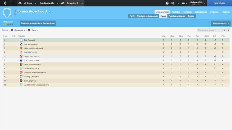 EL POST DEL FOOTBALL MANAGER  Fm_20113