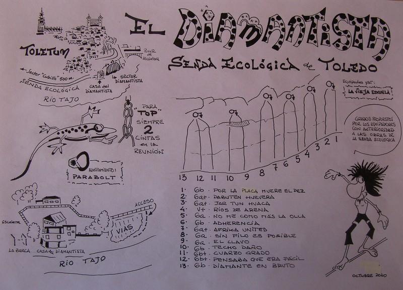 Toledo: Sectores  El_dia10