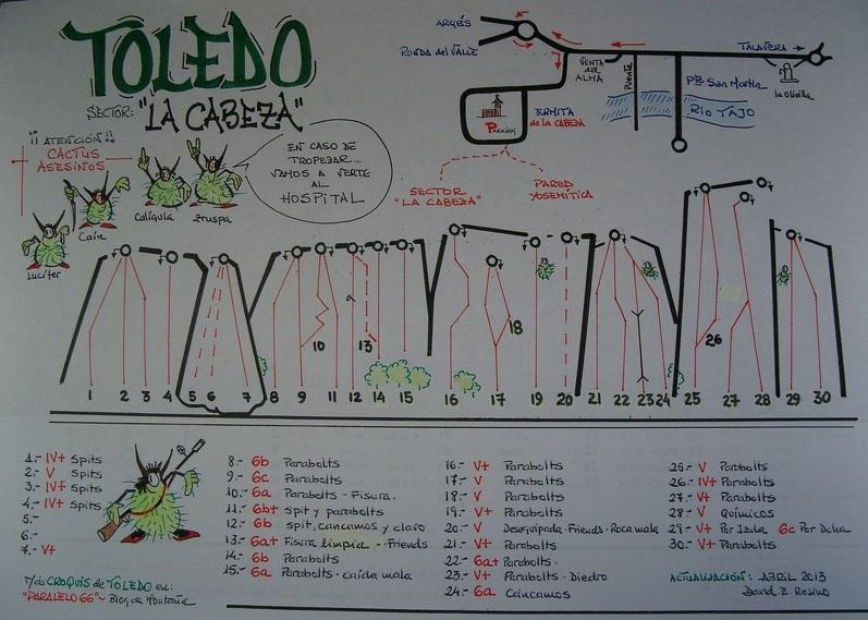 Toledo: Sectores  La_cab10
