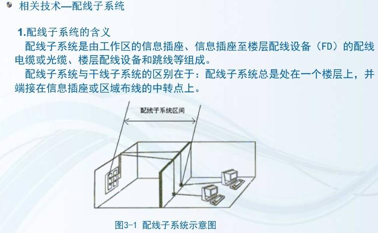 项目3 配线/干线子系统的安装与施工 预备知识1 配线子系统 Px110