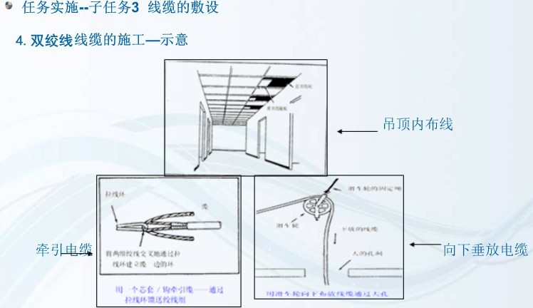 项目3 配线/干线子系统的安装与施工 任务3 线缆的敷设 Rw3_510
