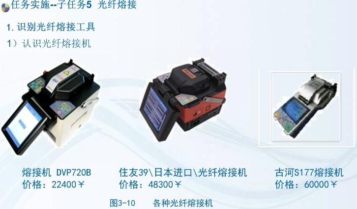 项目3 配线/干线子系统的安装与施工 任务5  光纤熔接 Rw5-210