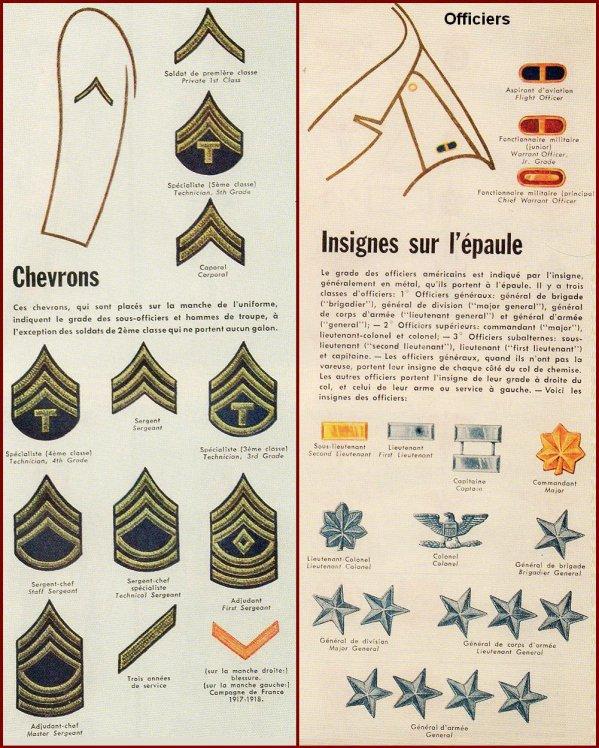 Tutoriel pour coudre ces Grades et patchs sur les uniformes 14705210