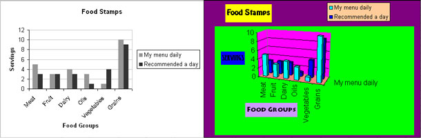 Assignment 14: Excel Part II due Wed May 14 Food-s12