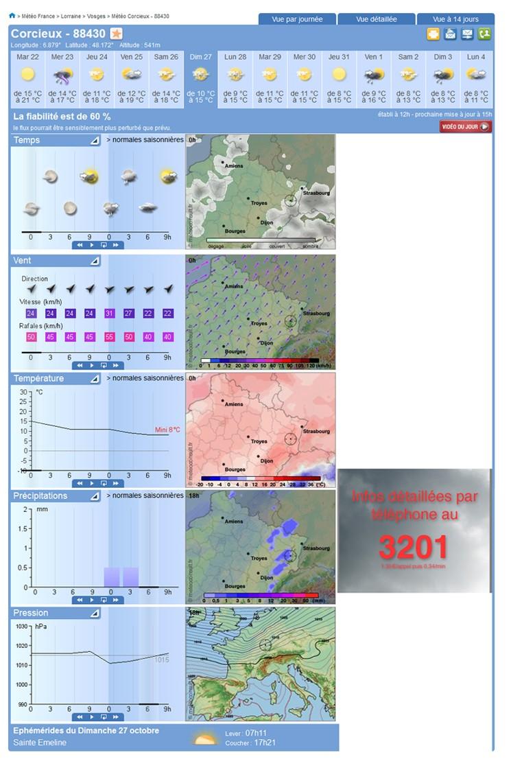 Champt France 50kmM, Critérium 20kmF, Corcieux: 27/10/2013 Meteo_10